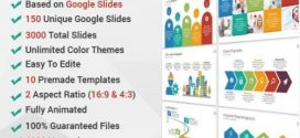 Perfect Google Slides Presentation Template